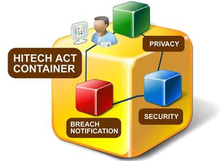 8 Breach Prevention Tips